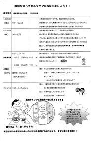 ☆血液検査2☆