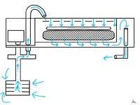 水槽の濾過について ② 上部濾過フィルター